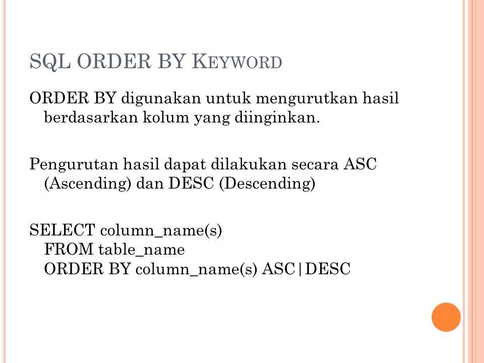 SQL ORDER BY K EYWORD ORDER BY digunakan untuk mengurutkan hasil berdasarkan kolum yang diinginkan. Pengurutan hasil dapat dilakukan secara ASC (Ascen