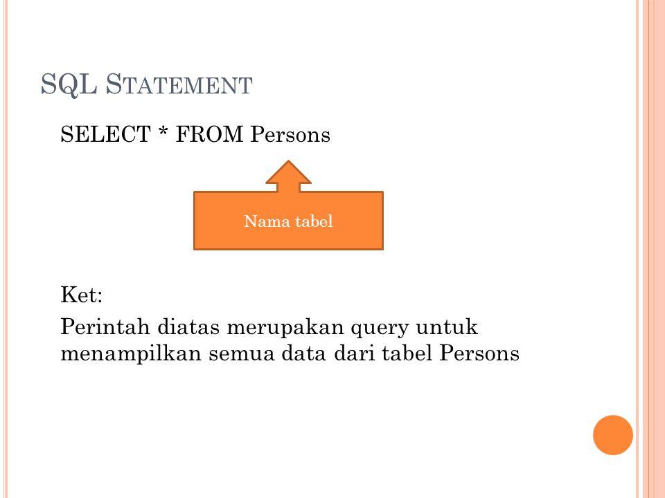 SQL UPDATE S TATEMENT Digunakan untuk mengubah/memutahirkan data UPDATE table_name SET column1=value, column2=value2,...