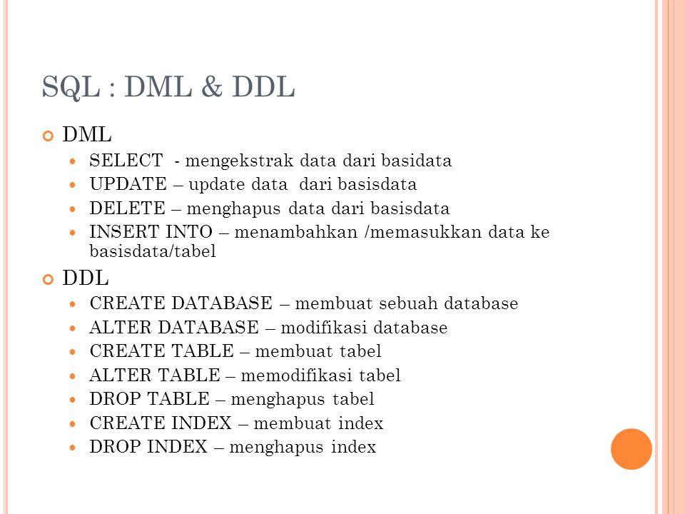 SQL : DML & DDL DML SELECT - mengekstrak data dari basidata UPDATE – update data dari basisdata DELETE – menghapus data dari basisdata INSERT INTO – menambahkan /memasukkan data ke basisdata/tabel DDL CREATE DATABASE – membuat sebuah database ALTER DATABASE – modifikasi database CREATE TABLE – membuat tabel ALTER TABLE – memodifikasi tabel DROP TABLE – menghapus tabel CREATE INDEX – membuat index DROP INDEX – menghapus index