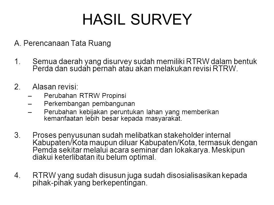 HASIL SURVEY A. Perencanaan Tata Ruang 1.Semua daerah yang disurvey sudah memiliki RTRW dalam bentuk Perda dan sudah pernah atau akan melakukan revisi