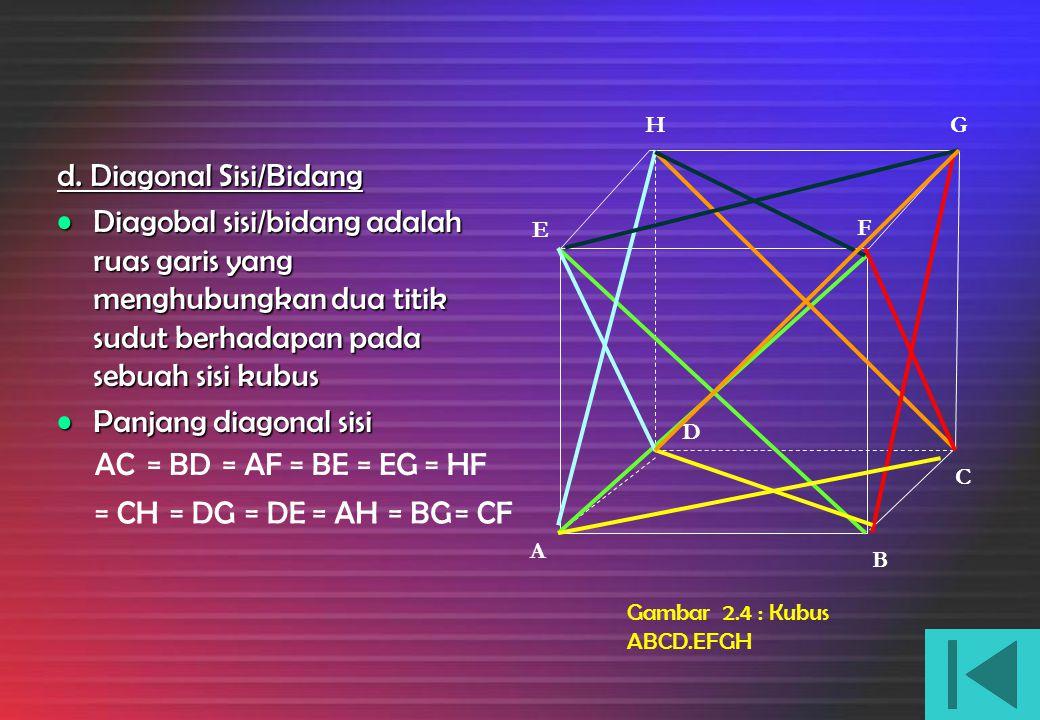 c.Titik Sudut Titik sudut kubus adalah titik temu atau titik potong ketiga rusuk (titik pojok kubus) Pada kubus ABCD.EFGH terdapat 8 buah titik sudut