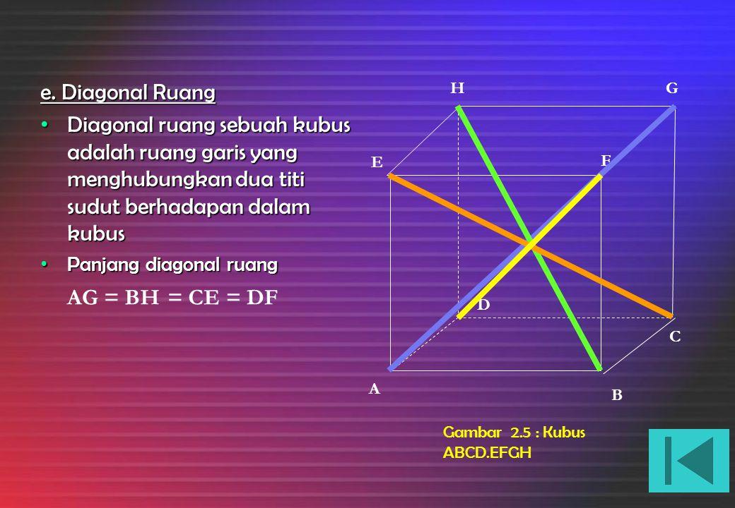 Gambar 2.4 : Kubus ABCD.EFGH d. Diagonal Sisi/Bidang Diagobal sisi/bidang adalah ruas garis yang menghubungkan dua titik sudut berhadapan pada sebuah