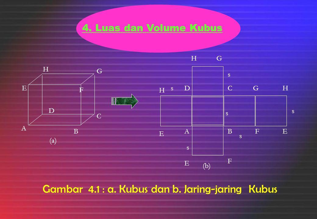 d. Setiap diagonal ruang pada kubus memiliki ukuran sama panjang. Dari kubus ABCD.EFGH terdapat dua diagonal ruang, yaitu HB dan DF yang keduanya beru