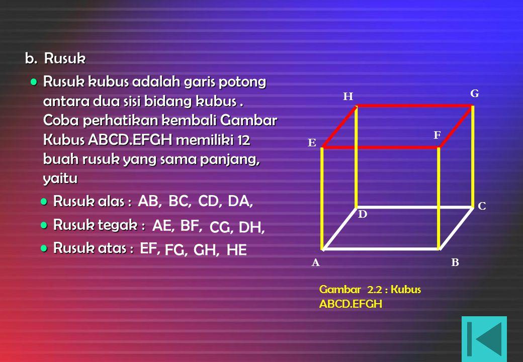 a.Sisi /Bidang Kubus Sisi kubus adalah bidang yang membatasi kubus. Dari Gambar di samping terlihat bahwa kubus memiliki 6 buah sisi yang semuanya ber