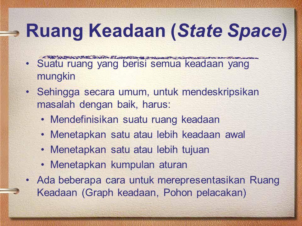 Ruang Keadaan (State Space) Suatu ruang yang berisi semua keadaan yang mungkin Sehingga secara umum, untuk mendeskripsikan masalah dengan baik, harus:
