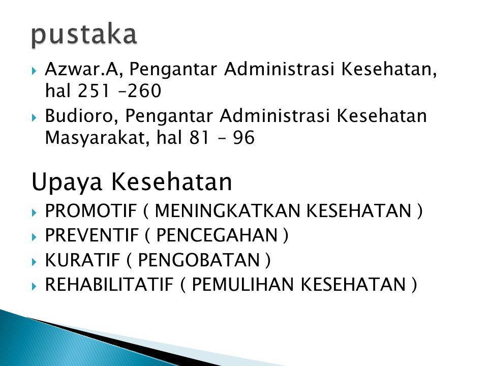  Azwar.A, Pengantar Administrasi Kesehatan, hal 251 –260  Budioro, Pengantar Administrasi Kesehatan Masyarakat, hal 81 – 96 Upaya Kesehatan  PROMOTIF ( MENINGKATKAN KESEHATAN )  PREVENTIF ( PENCEGAHAN )  KURATIF ( PENGOBATAN )  REHABILITATIF ( PEMULIHAN KESEHATAN )