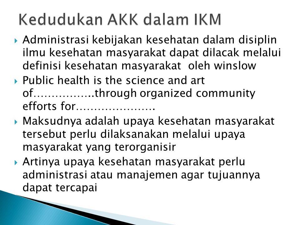 administrasi kesehatankebijakan