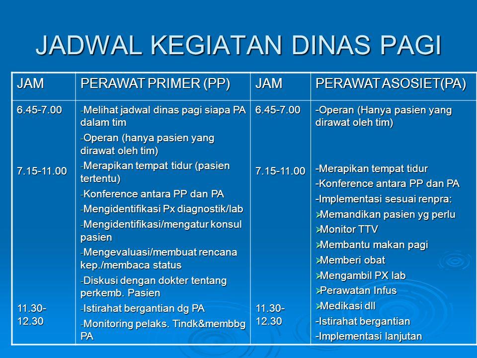JADWAL KEGIATAN DINAS PAGI JAM PERAWAT PRIMER (PP) JAM PERAWAT ASOSIET(PA) 6.45-7.007.15-11.00 11.30- 12.30 - Melihat jadwal dinas pagi siapa PA dalam tim - Operan (hanya pasien yang dirawat oleh tim) - Merapikan tempat tidur (pasien tertentu) - Konference antara PP dan PA - Mengidentifikasi Px diagnostik/lab - Mengidentifikasi/mengatur konsul pasien - Mengevaluasi/membuat rencana kep./membaca status - Diskusi dengan dokter tentang perkemb.