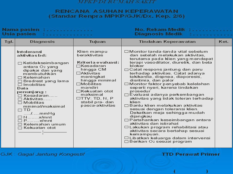 Format Implementasi Keperawatan Berisikan rangkaian kegiatan tindakan keperawatan dan laporan dalam 3 shift