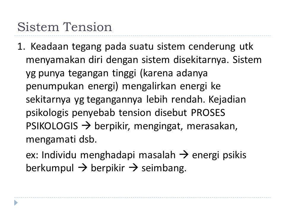 Sistem Tension 1.