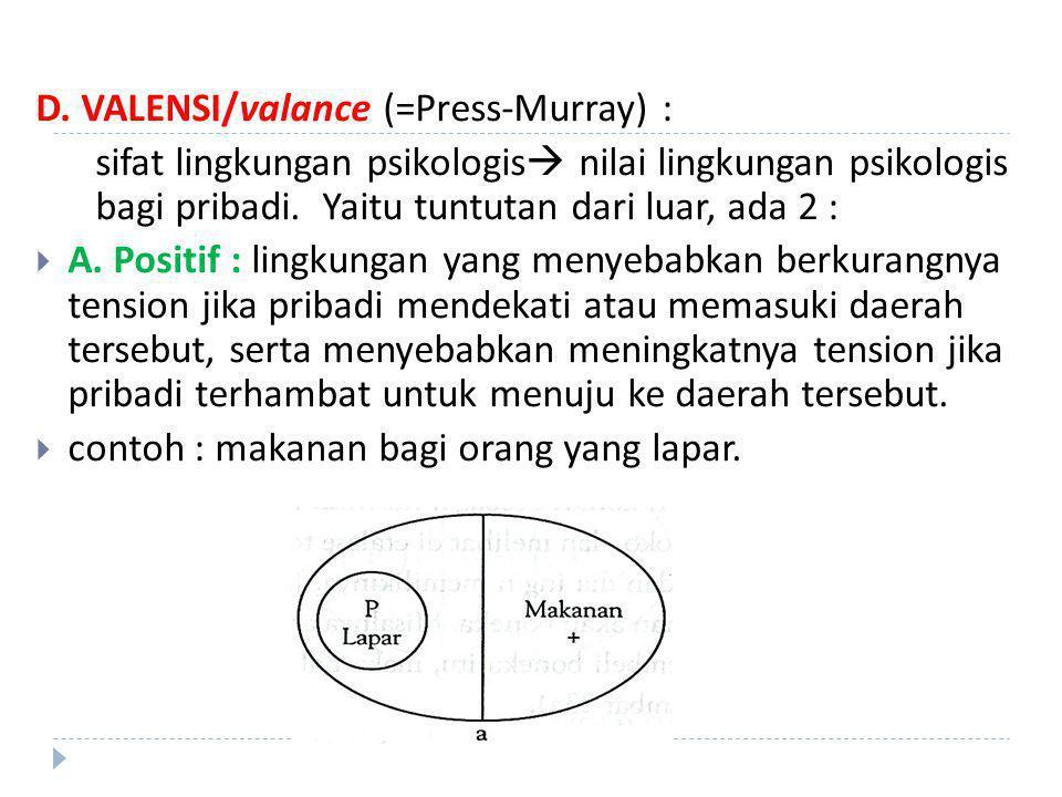 D. VALENSI/valance (=Press-Murray) : sifat lingkungan psikologis  nilai lingkungan psikologis bagi pribadi. Yaitu tuntutan dari luar, ada 2 :  A. Po
