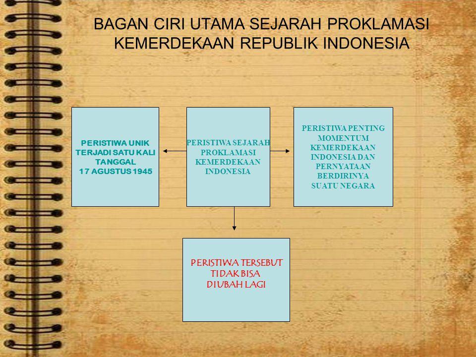 BAGAN CIRI UTAMA SEJARAH PROKLAMASI KEMERDEKAAN REPUBLIK INDONESIA PERISTIWA UNIK TERJADI SATU KALI TANGGAL 17 AGUSTUS 1945 PERISTIWA SEJARAH PROKLAMASI KEMERDEKAAN INDONESIA PERISTIWA PENTING MOMENTUM KEMERDEKAAN INDONESIA DAN PERNYATAAN BERDIRINYA SUATU NEGARA PERISTIWA TERSEBUT TIDAK BISA DIUBAH LAGI