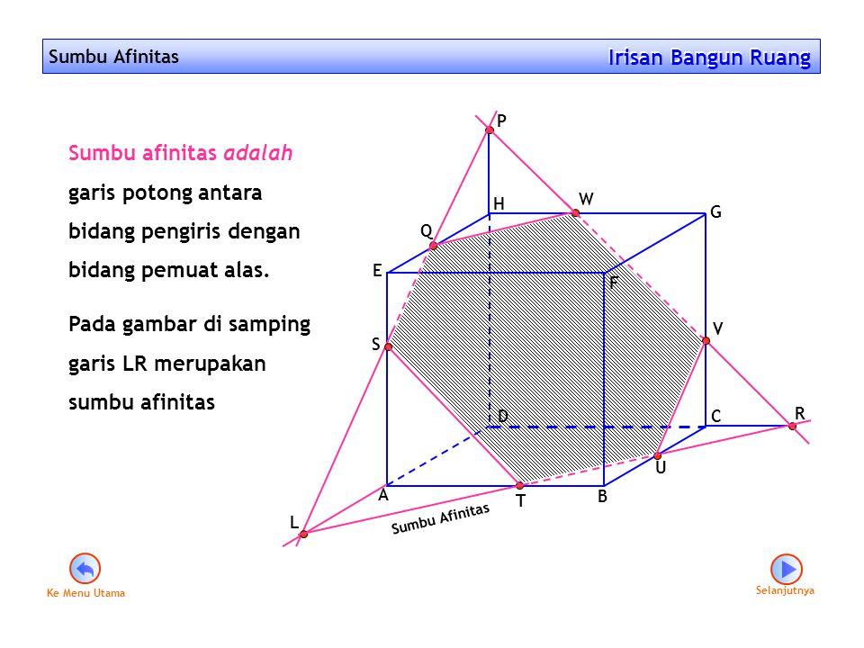 Sumbu Afinitas Irisan Bangun Ruang Irisan Bangun Ruang A B C D E F G H R Q P S L T U W V Sumbu afinitas adalah garis potong antara bidang pengiris den