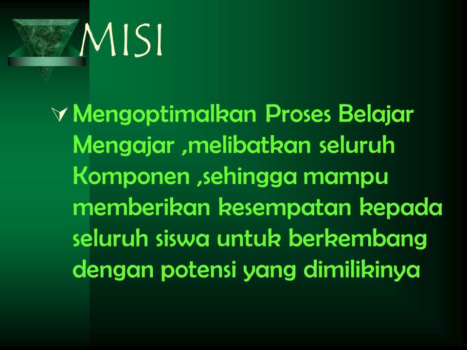 –Menanamkan kesadaran untuk mengamalkan nilai-nilai islami dalam bermasyarakat. MISI