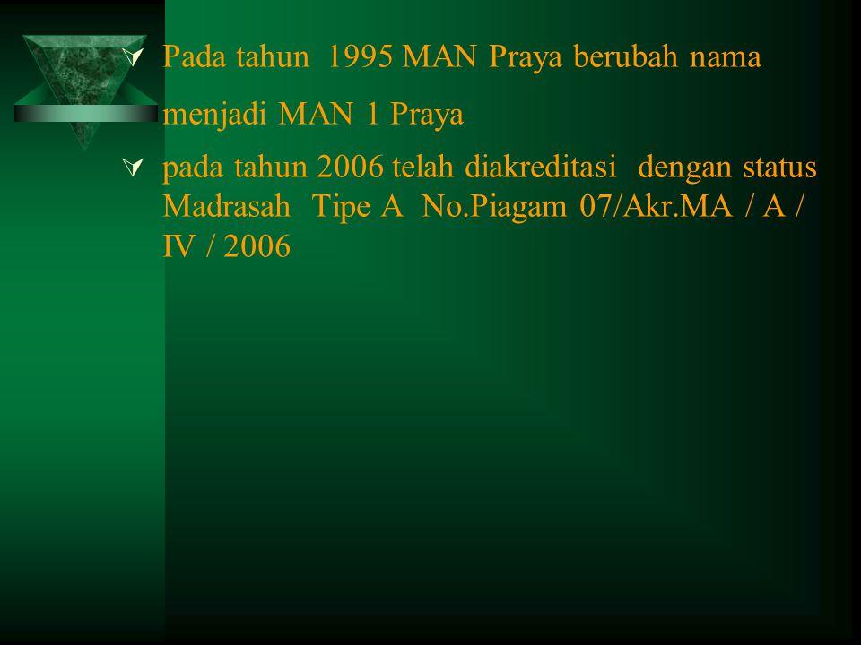 Sekilas info Berdirinya MAN 1 PRAYA MAN 1 Praya berdiri pada tahun 1969 pertama kali berdiri dengan nama SP IAIN Sunan Ampel Cabang Praya yang diresmi