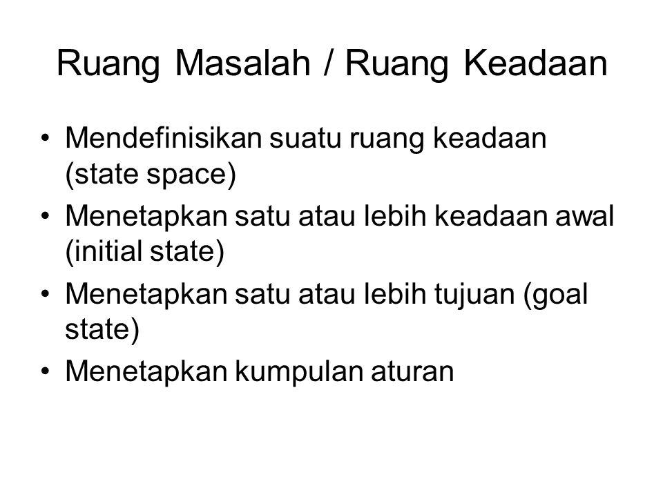 Ruang Masalah / Ruang Keadaan Mendefinisikan suatu ruang keadaan (state space) Menetapkan satu atau lebih keadaan awal (initial state) Menetapkan satu