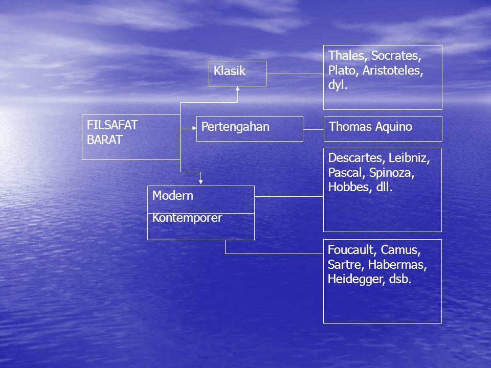 FILSAFAT BARAT Klasik Pertengahan Modern Kontemporer Thales, Socrates, Plato, Aristoteles, dyl. Thomas Aquino Descartes, Leibniz, Pascal, Spinoza, Hob