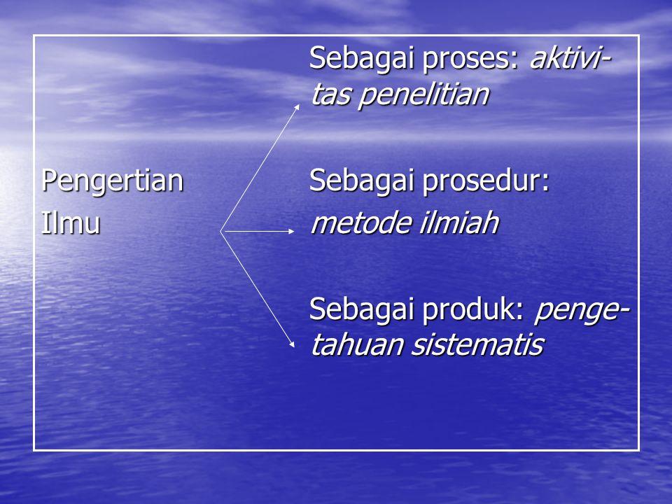 Sebagai proses: aktivi- tas penelitian PengertianSebagai prosedur: Ilmu metode ilmiah Sebagai produk: penge- tahuan sistematis