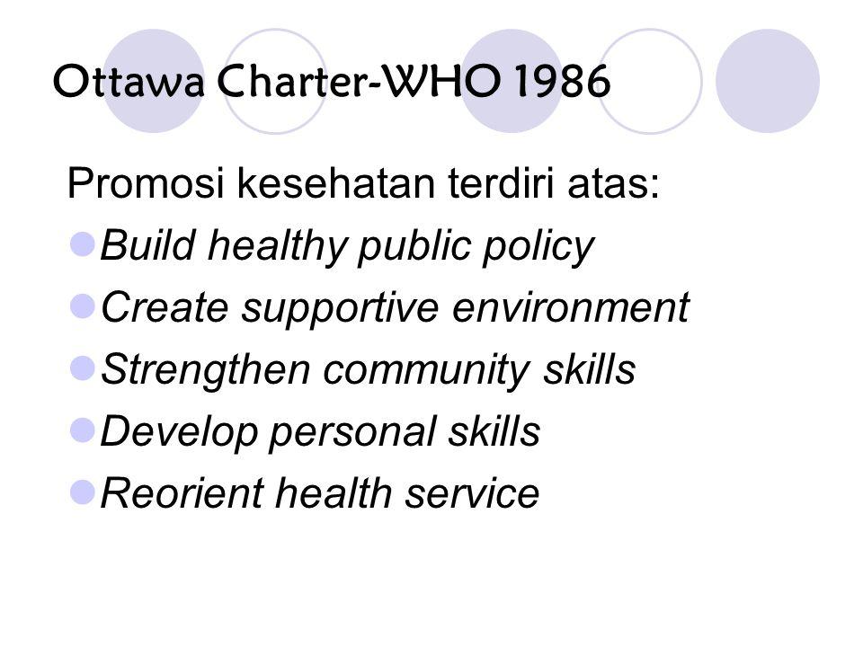 Ottawa Charter-WHO 1986 Promosi kesehatan terdiri atas: Build healthy public policy Create supportive environment Strengthen community skills Develop personal skills Reorient health service