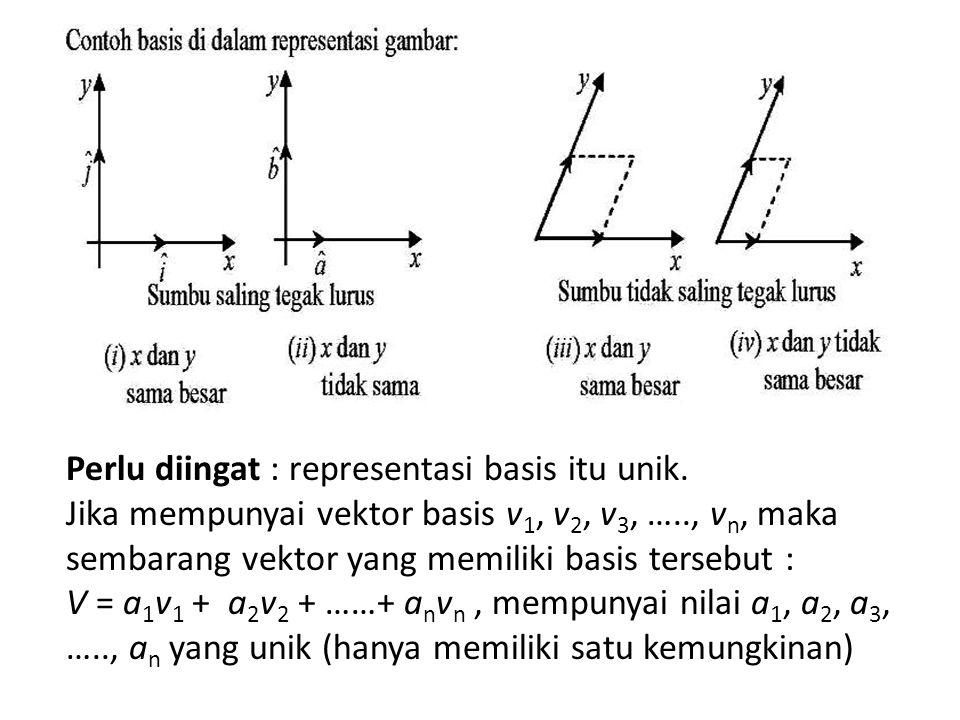 Perlu diingat : representasi basis itu unik.