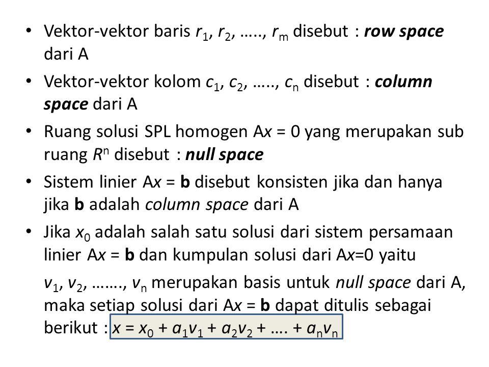 Vektor-vektor baris r 1, r 2, ….., r m disebut : row space dari A Vektor-vektor kolom c 1, c 2, ….., c n disebut : column space dari A Ruang solusi SPL homogen Ax = 0 yang merupakan sub ruang R n disebut : null space Sistem linier Ax = b disebut konsisten jika dan hanya jika b adalah column space dari A Jika x 0 adalah salah satu solusi dari sistem persamaan linier Ax = b dan kumpulan solusi dari Ax=0 yaitu v 1, v 2, ……., v n merupakan basis untuk null space dari A, maka setiap solusi dari Ax = b dapat ditulis sebagai berikut : x = x 0 + a 1 v 1 + a 2 v 2 + ….