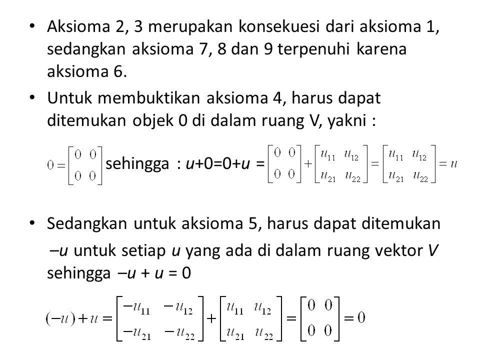 Rank dan Nullity Pada suatu matrik A dan A T, terdapat 6 ruang vektor yaitu Row space A Row space A T Column space A Column space A T Null space A Null space A T Namun row space A T = column space A, begitu juga dengan column space A T = row space A.