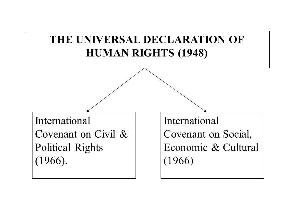 UDHR, 1948 Hak Hidup (Ps.3) Bebas dari Perbudakan (Ps.4) Bebas dari penyiksaan & kekejaman (Ps.5) Persamaan dan bantuan hukum (Ps.7-8) Pengadilan yg adil (Ps.9-11) Perlindungan urusan pribadi & keluarga (Ps.12) Memasuki dan meninggalkan suatu negara (Ps.13) Mendapatkan suaka (Ps.14) Hak kewarganegaraan (Ps.15) Membentuk keluarga (Ps.16) Memiliki harta benda (Ps.17) Kebebasan beragama (Ps.18) Berpendapat, berserikat dan berkumpul (Ps.19-20) Turut serta dalam pemerintahan (Ps.21) Jaminan sosial, pekerjaan, upah layak dan kesejahteraan (Ps.22-25) Pedidikan gratis dan kebudayaan (Ps.26-27)
