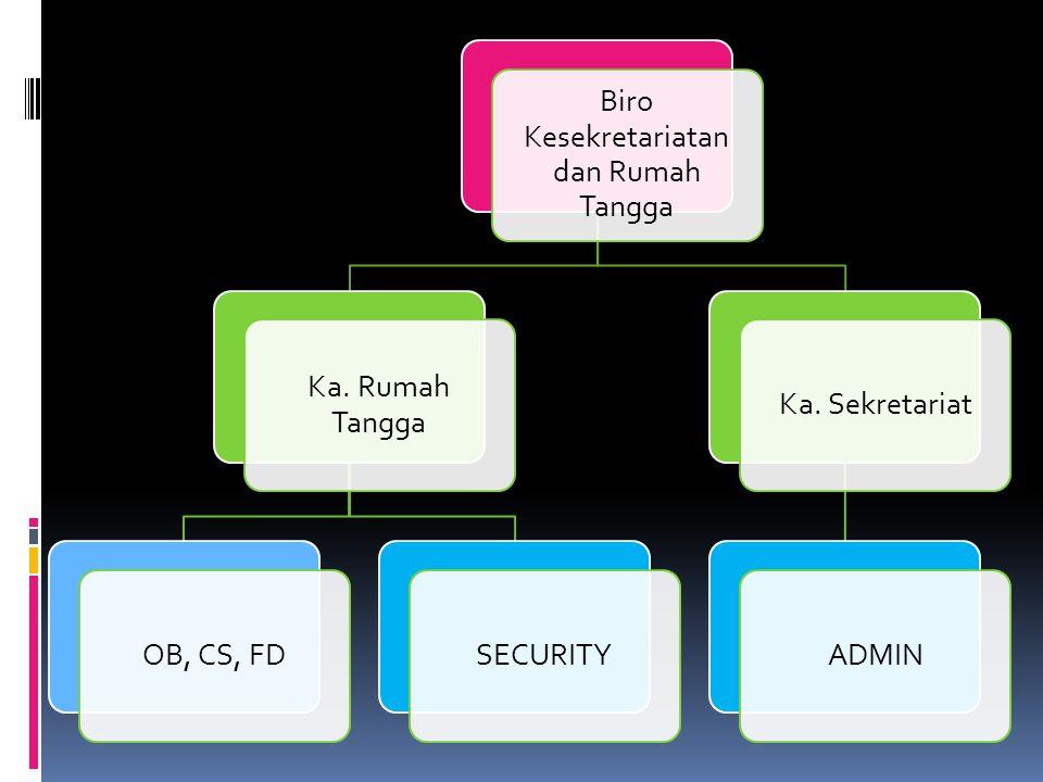 Biro Kesekretariatan dan Rumah Tangga Ka. Rumah Tangga OB, CS, FDSECURITYKa. SekretariatADMIN
