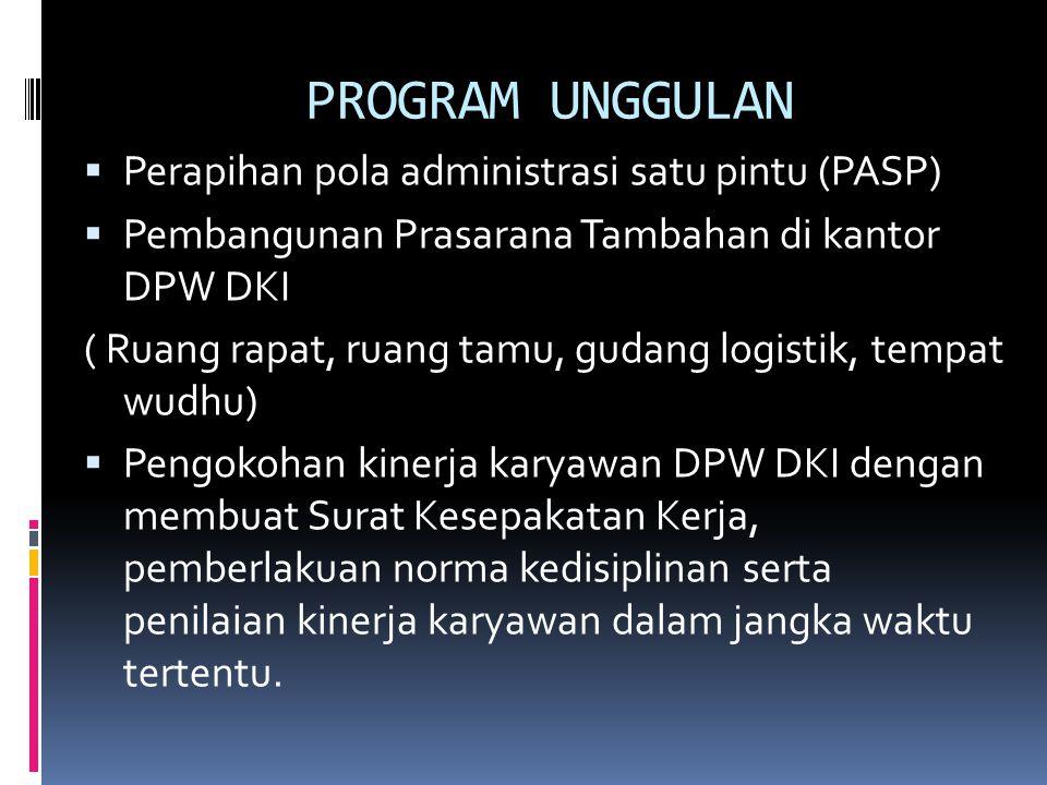 PROGRAM UNGGULAN  Perapihan pola administrasi satu pintu (PASP)  Pembangunan Prasarana Tambahan di kantor DPW DKI ( Ruang rapat, ruang tamu, gudang