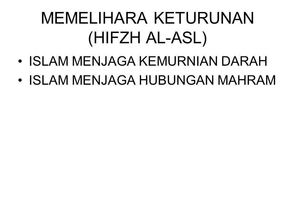 MEMELIHARA KETURUNAN (HIFZH AL-ASL) ISLAM MENJAGA KEMURNIAN DARAH ISLAM MENJAGA HUBUNGAN MAHRAM