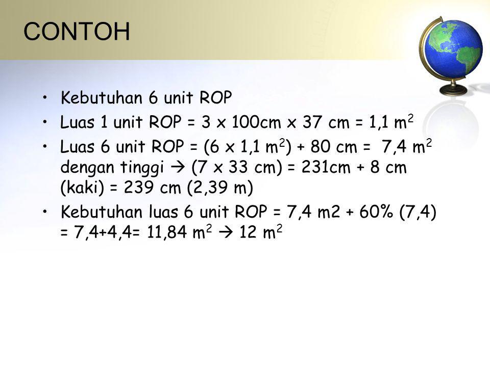 CONTOH Kebutuhan 6 unit ROP Luas 1 unit ROP = 3 x 100cm x 37 cm = 1,1 m 2 Luas 6 unit ROP = (6 x 1,1 m 2 ) + 80 cm = 7,4 m 2 dengan tinggi  (7 x 33 c