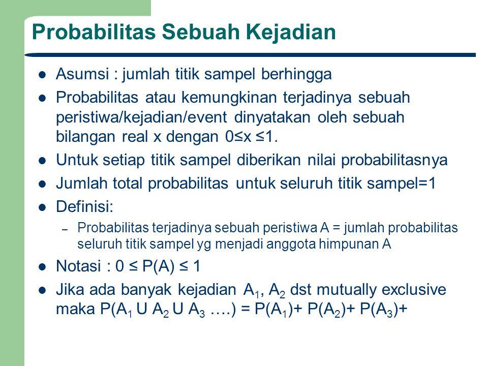 Probabilitas Sebuah Kejadian Asumsi : jumlah titik sampel berhingga Probabilitas atau kemungkinan terjadinya sebuah peristiwa/kejadian/event dinyataka
