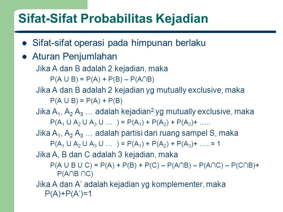 Sifat-Sifat Probabilitas Kejadian Sifat-sifat operasi pada himpunan berlaku Aturan Penjumlahan Jika A dan B adalah 2 kejadian, maka P(A U B) = P(A) +