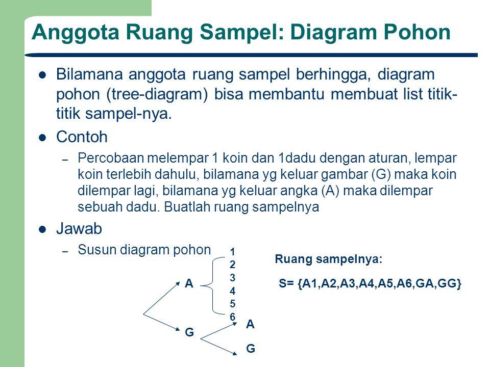 Anggota Ruang Sampel: Diagram Pohon Bilamana anggota ruang sampel berhingga, diagram pohon (tree-diagram) bisa membantu membuat list titik- titik samp