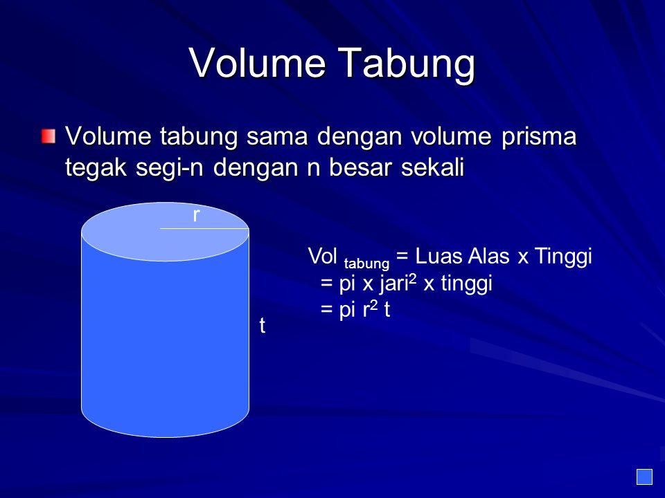 Volume Tabung Volume tabung sama dengan volume prisma tegak segi-n dengan n besar sekali t r Vol tabung = Luas Alas x Tinggi = pi x jari 2 x tinggi =