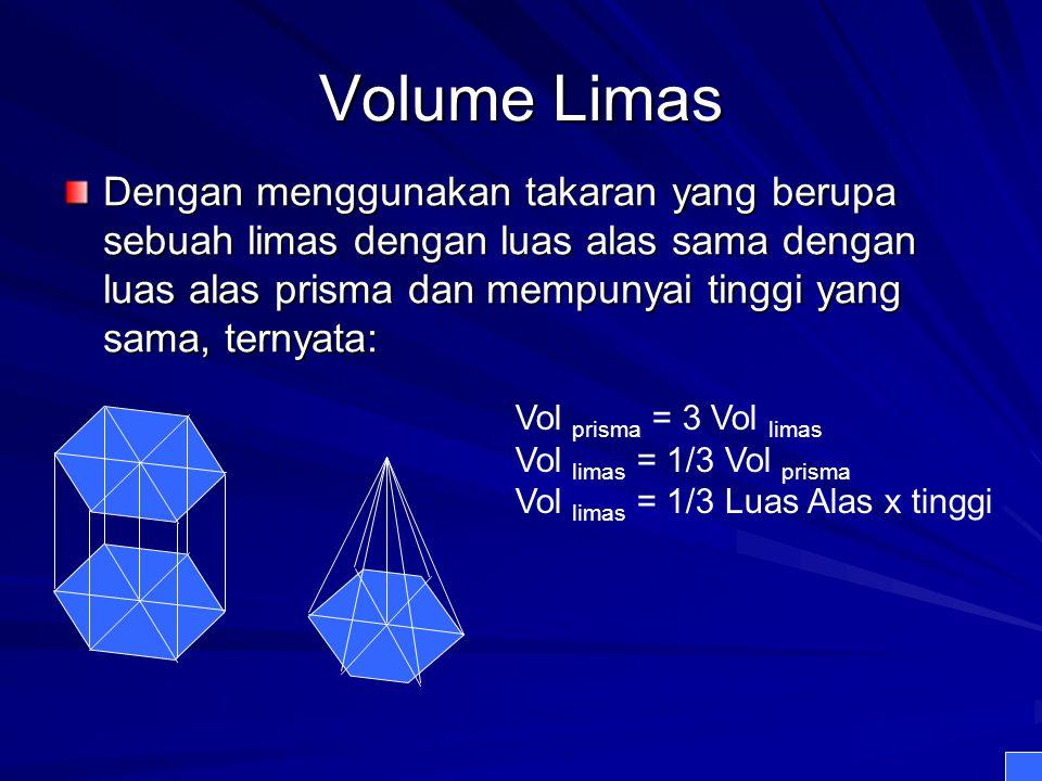 Volume Limas Dengan menggunakan takaran yang berupa sebuah limas dengan luas alas sama dengan luas alas prisma dan mempunyai tinggi yang sama, ternyat