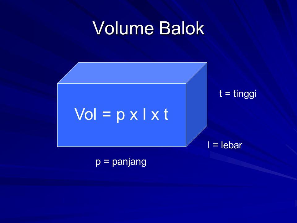Volume Balok p = panjang l = lebar t = tinggi Vol = p x l x t