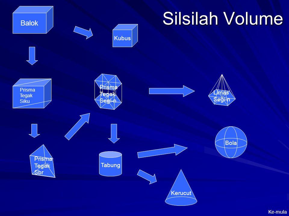 Silsilah Volume Kubus Tabung Bola Kerucut Balok Prisma Tegak Siku Prisma Tegak Sbr Prisma Tegak Segi-n Limas Segi-n Ke-mula