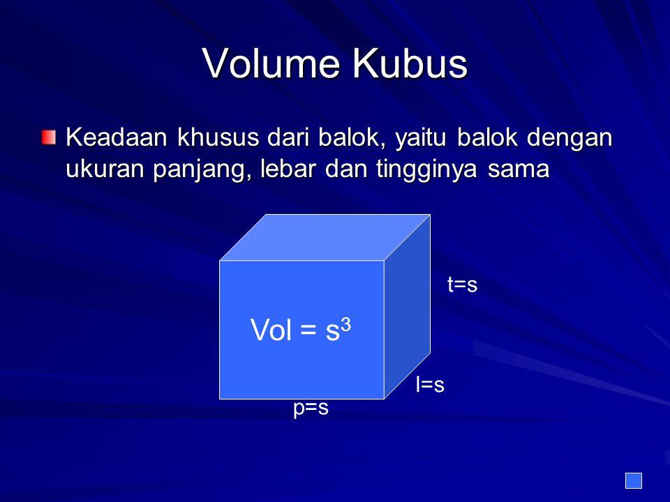 Volume Kubus Keadaan khusus dari balok, yaitu balok dengan ukuran panjang, lebar dan tingginya sama Vol = s 3 p=s l=s t=s
