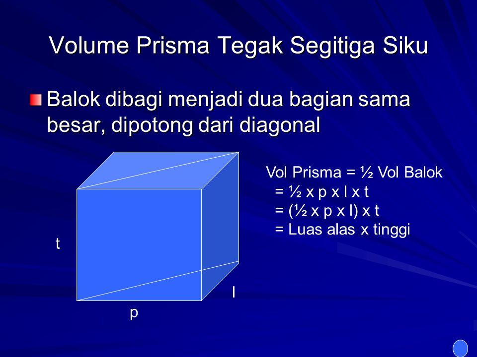 Volume Prisma Segitiga Sebarang Volume Prisma tersebut sama dengan Volume Prisma segitiga siku, yang berbeda hanya pada alas yang bukan segitiga siku V1V1 V2V2 Vol = V 1 + V 2 = A 1 t + A 2 t = (A 1 + A 2 ) t = Luas Alas x Tinggi