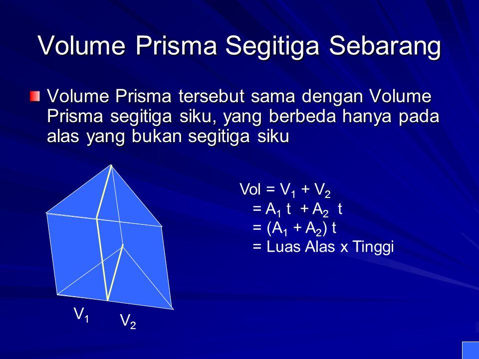 Volume Prisma Segi-n Volume prisma = jumlah volume prisma segitiga sebarang Vol = V 1 + V 2 + … + Vn = A 1 t + A 2 t + … + A n t = (A 1 + A 2 + … + A n ) t = Luas Alas x Tinggi