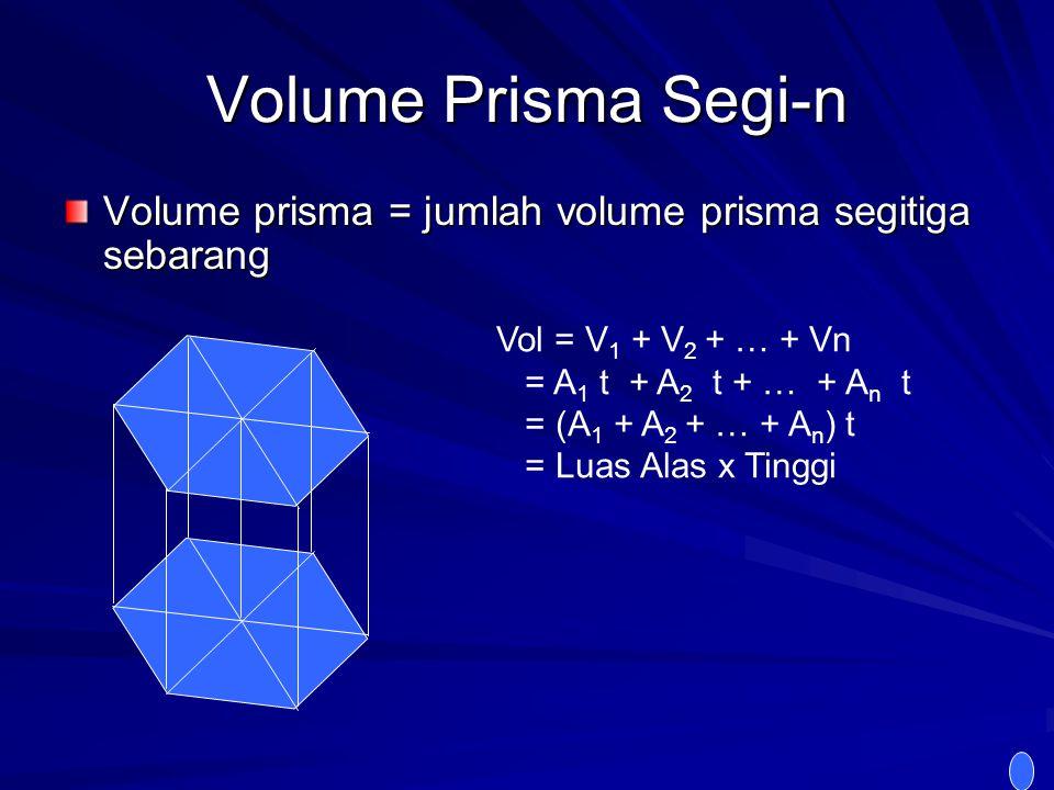 Volume Prisma Segi-n Volume prisma = jumlah volume prisma segitiga sebarang Vol = V 1 + V 2 + … + Vn = A 1 t + A 2 t + … + A n t = (A 1 + A 2 + … + A