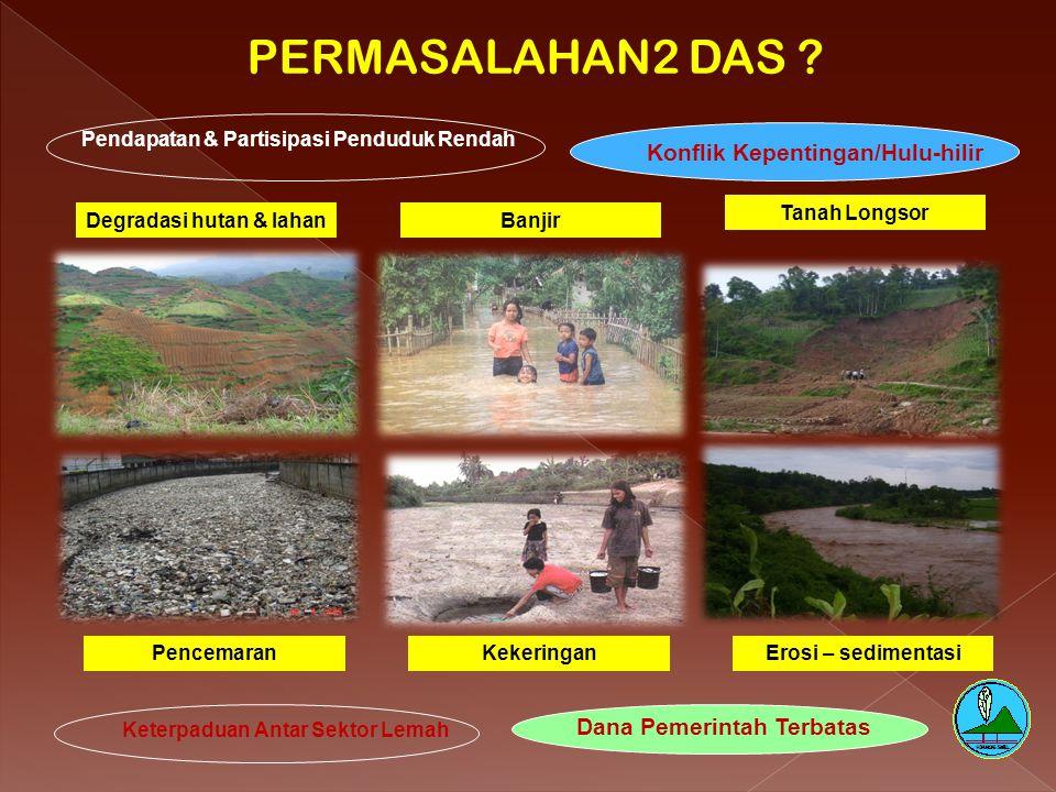 Dinamika Sosial Ekonomi Penggunaan Lahan/Sumber daya alam Dinamika Sosial Ekonomi Penggunaan Lahan/Sumber daya alam 1.geomorfologi (geologi, tanah, dan topografi): kerentanan terjadinya erosi, banjir, tanah longsor dan kekeringan.