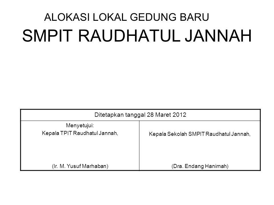 SMPIT RAUDHATUL JANNAH ALOKASI LOKAL GEDUNG BARU Ditetapkan tanggal 28 Maret 2012 Menyetujui: Kepala TPIT Raudhatul Jannah, Kepala Sekolah SMPIT Raudh
