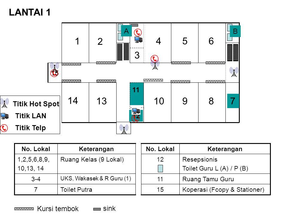 5 2 3 4 1 6 78910 11 12 13 14 15 Koperasi (Fcopy & Stationer)15Toilet Putra7 Ruang Tamu Guru11 UKS, Wakasek & R Guru (1) 3-4 Resepsionis Toilet Guru L