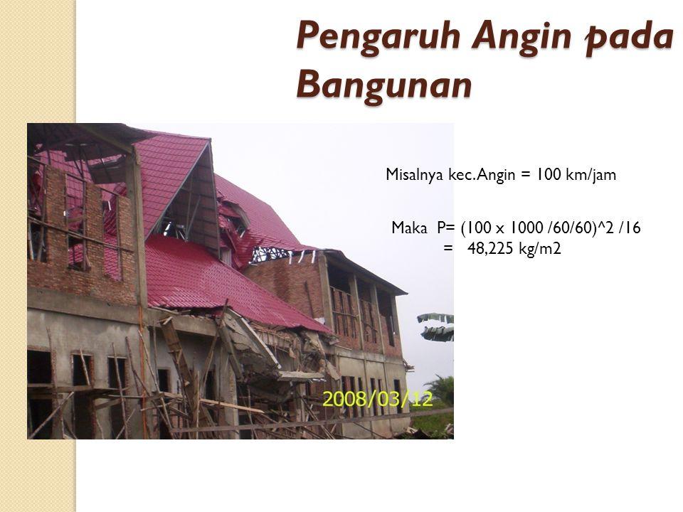 Pengaruh Angin pada Bangunan
