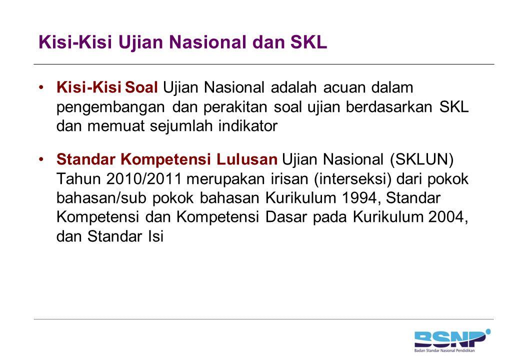 Kisi-Kisi Ujian Nasional dan SKL Kisi-Kisi Soal Ujian Nasional adalah acuan dalam pengembangan dan perakitan soal ujian berdasarkan SKL dan memuat sej