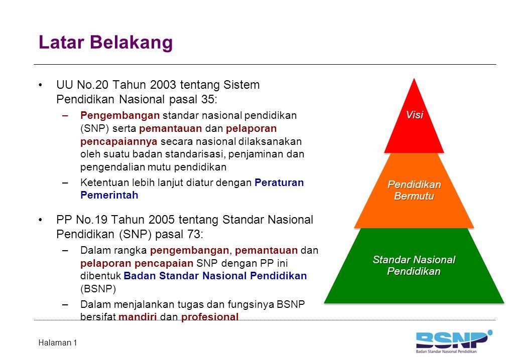 Latar Belakang UU No.20 Tahun 2003 tentang Sistem Pendidikan Nasional pasal 35: –Pengembangan standar nasional pendidikan (SNP) serta pemantauan dan p