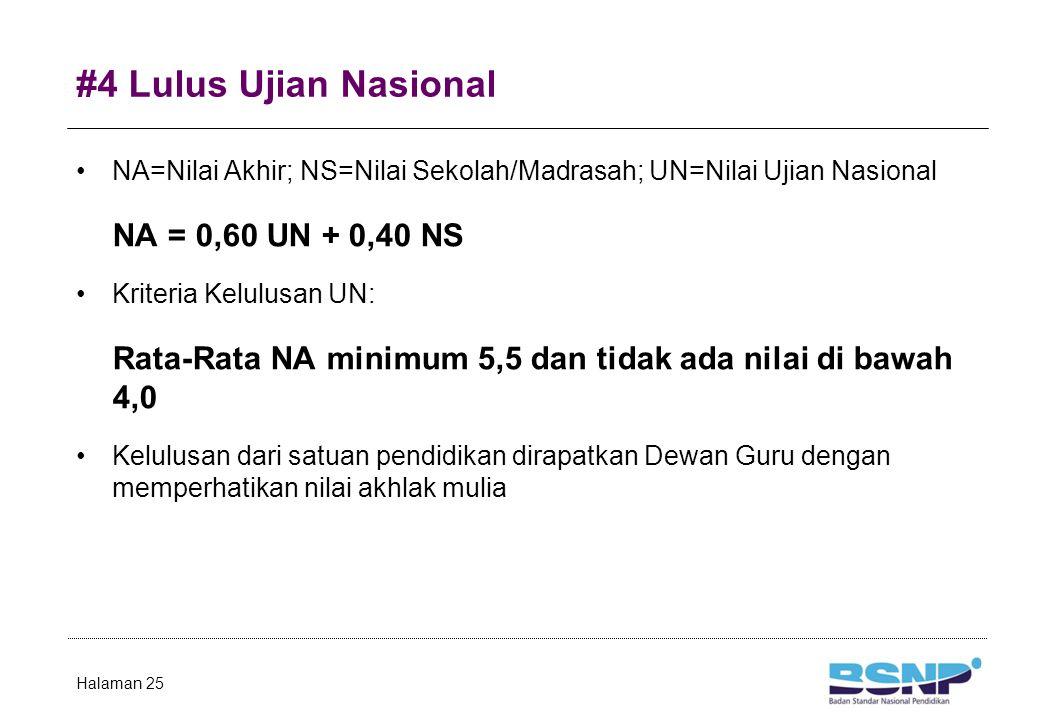 #4 Lulus Ujian Nasional NA=Nilai Akhir; NS=Nilai Sekolah/Madrasah; UN=Nilai Ujian Nasional NA = 0,60 UN + 0,40 NS Kriteria Kelulusan UN: Rata-Rata NA
