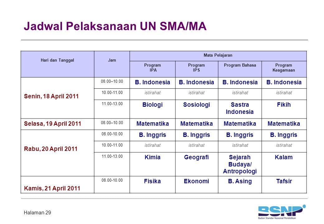 Jadwal Pelaksanaan UN SMA/MA Halaman 29 Hari dan TanggalJam Mata Pelajaran Program IPA Program IPS Program BahasaProgram Keagamaan Senin, 18 April 201